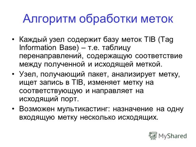 Алгоритм обработки меток Каждый узел содержит базу меток TIB (Tag Information Base) – т.е. таблицу перенаправлений, содержащую соответствие между полученной и исходящей меткой. Узел, получающий пакет, анализирует метку, ищет запись в TIB, изменяет ме