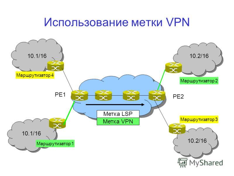 Использование метки VPN Маршрутизатор 1 Маршрутизатор 2 Маршрутизатор 4 Маршрутизатор 3 10.1/16 10.2/16 PE1 PE2 Метка LSP Метка VPN