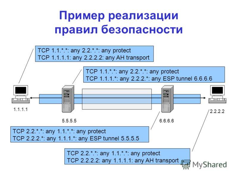 Пример реализации правил безопасности 1.1.1.1 2.2.2.2 5.5.5.56.6.6.6 ТСР 1.1.*.*: any 2.2.*.*: any protect ТСР 1.1.1.1: any 2.2.2.2: any AH transport ТСР 1.1.*.*: any 2.2.*.*: any protect ТСР 1.1.1.*: any 2.2.2.*: any ESP tunnel 6.6.6.6 ТСР 2.2.*.*: