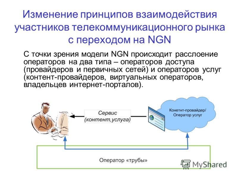 Изменение принципов взаимодействия участников телекоммуникационного рынка с переходом на NGN С точки зрения модели NGN происходит расслоение операторов на два типа – операторов доступа (провайдеров и первичных сетей) и операторов услуг (контент-прова