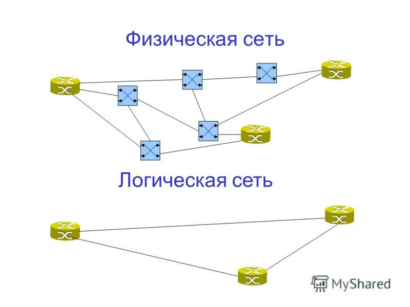 Физическая сеть Логическая сеть