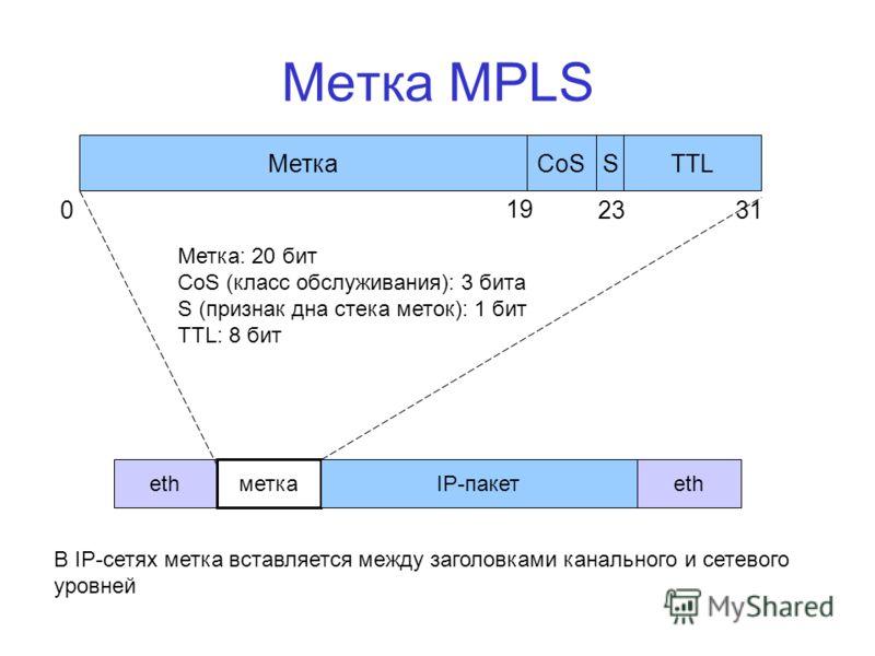 Метка MPLS МеткаCoSSTTL 0 19 2331 Метка: 20 бит CoS (класс обслуживания): 3 бита S (признак дна стека меток): 1 бит TTL: 8 бит В IP-cетях метка вставляется между заголовками канального и сетевого уровней eth метка IP-пакетeth