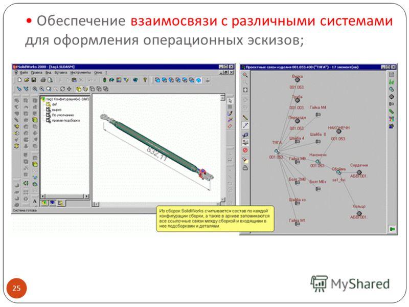 Обеспечение взаимосвязи с различными системами для оформления операционных эскизов ; 25