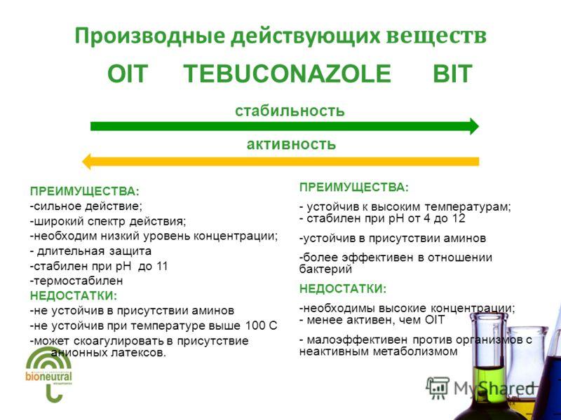 Производные действующих веществ OIT TEBUCONAZOLE BIT стабильность активность ПРЕИМУЩЕСТВА: - устойчив к высоким температурам; - стабилен при рН от 4 до 12 -устойчив в присутствии аминов -более эффективен в отношении бактерий НЕДОСТАТКИ: -необходимы в