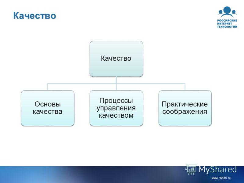 www.rit2007.ruКачество Качество Основы качества Процессы управления качеством Практические соображения