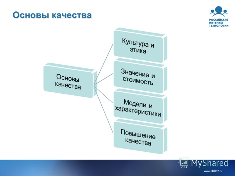 www.rit2007.ru Основы качества