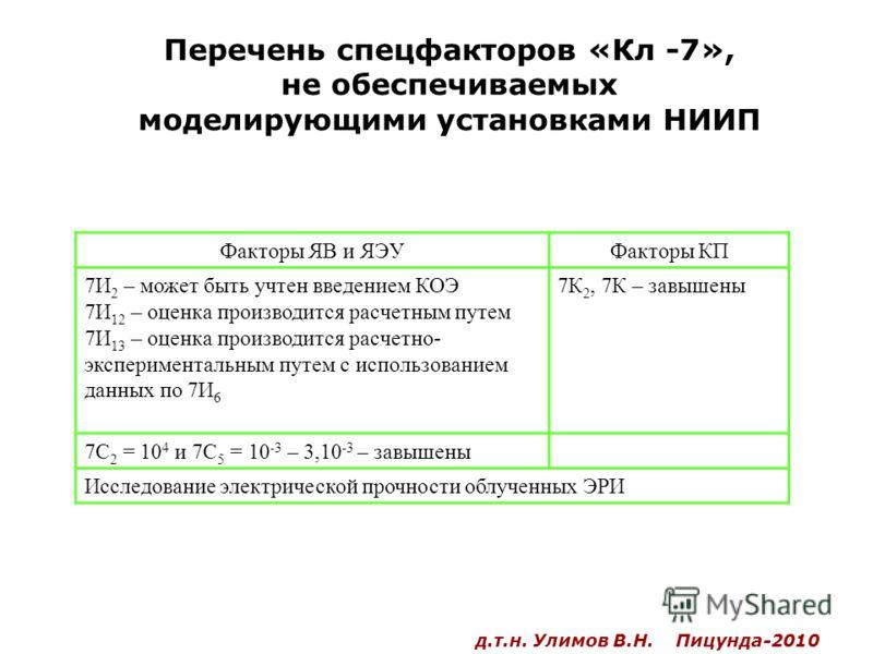 Перечень спецфакторов «Кл -7», не обеспечиваемых моделирующими установками НИИП Факторы ЯВ и ЯЭУФакторы КП 7И 2 – может быть учтен введением КОЭ 7И 12 – оценка производится расчетным путем 7И 13 – оценка производится расчетно- экспериментальным путем
