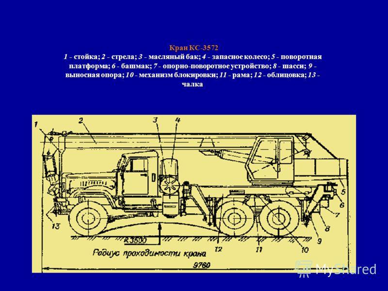 Кран КС-3572 1 - стойка; 2 - стрела; 3 - масляный бак; 4 - запасное колесо; 5 - поворотная платформа; 6 - башмак; 7 - опорно-поворотное устройство; 8 - шасси; 9 - выносная опора; 10 - механизм блокировки; 11 - рама; 12 - облицовка; 13 - чалка Кран КС