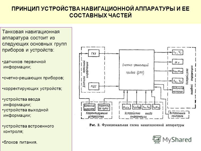 ПРИНЦИП УСТРОЙСТВА НАВИГАЦИОННОЙ АППАРАТУРЫ И ЕЕ СОСТАВНЫХ ЧАСТЕЙ Танковая навигационная аппаратура состоит из следующих основных групп приборов и устройств: датчиков первичной информации; счетно-решающих приборов; корректирующих устройств; устройств