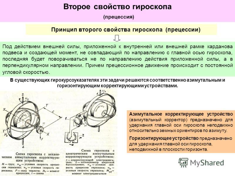 Второе свойство гироскопа (прецессия) Принцип второго свойства гироскопа (прецессии) Под действием внешней силы, приложенной к внутренней или внешней рамке карданова подвеса и создающей момент, не совпадающий по направлению с главной осью гироскопа,