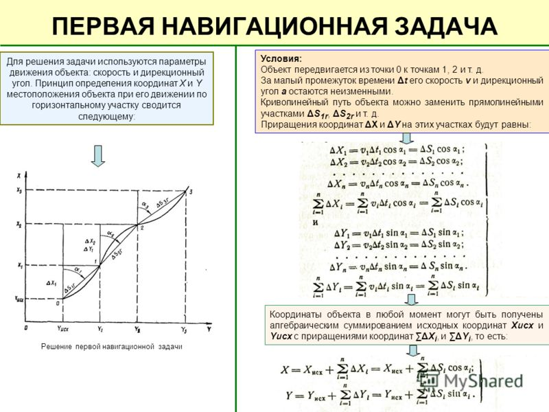 ПЕРВАЯ НАВИГАЦИОННАЯ ЗАДАЧА Решение первой навигационной задачи Для решения задачи используются параметры движения объекта: скорость и дирекционный угол. Принцип определения координат X и Y местоположения объекта при его движении по горизонтальному у