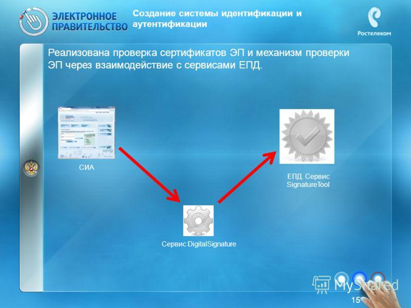 Реализована проверка сертификатов ЭП и механизм проверки ЭП через взаимодействие с сервисами ЕПД. Создание системы идентификации и аутентификации СИА Сервис DigitalSignature ЕПД. Сервис SignatureTool 15