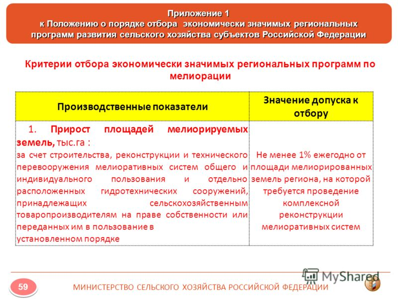 Приложение 1 к Положению о порядке отбора экономически значимых региональных программ развития сельского хозяйства субъектов Российской Федерации МИНИСТЕРСТВО СЕЛЬСКОГО ХОЗЯЙСТВА РОССИЙСКОЙ ФЕДЕРАЦИИ 59 Производственные показатели Значение допуска к