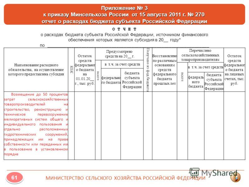 Приложение 3 к приказу Минсельхоза России от 15 августа 2011 г. 270 отчет о расходах бюджета субъекта Российской Федерации МИНИСТЕРСТВО СЕЛЬСКОГО ХОЗЯЙСТВА РОССИЙСКОЙ ФЕДЕРАЦИИ 61 Наименование расходного обязательства, на осуществление которого предо