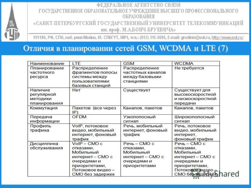 Отличия в планировании сетей GSM, WCDMA и LTE (7)