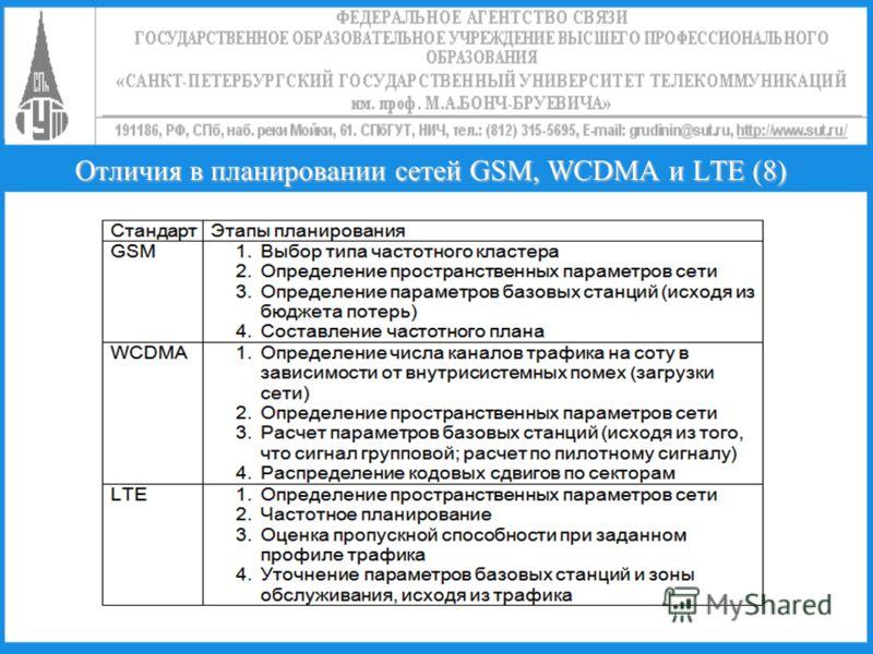 Отличия в планировании сетей GSM, WCDMA и LTE (8)