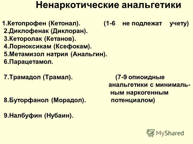 Ненаркотические анальгетики 1.Кетопрофен (Кетонал). (1-6 не подлежат учету) 2.Диклофенак (Диклоран). 3.Кеторолак (Кетанов). 4.Лорноксикам (Ксефокам). 5.Метамизол натрия (Анальгин). 6.Парацетамол. 7.Трамадол (Трамал). (7-9 опиоидные анальгетики с мини