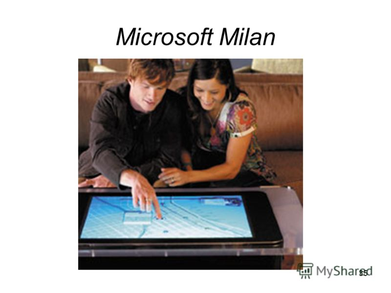 35 Microsoft Milan