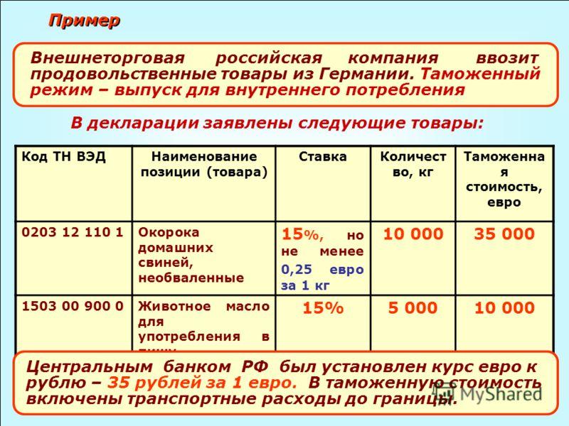 Пример Внешнеторговая российская компания ввозит продовольственные товары из Германии. Таможенный режим – выпуск для внутреннего потребления В декларации заявлены следующие товары: Код ТН ВЭДНаименование позиции (товара) СтавкаКоличест во, кг Таможен