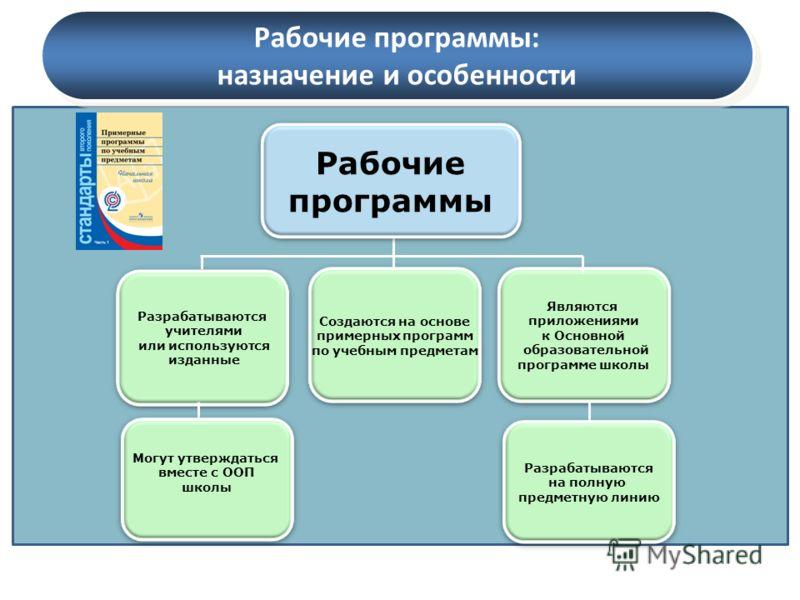 Рабочие программы: назначение и особенности Рабочие программы: назначение и особенности Разрабатываются учителями или используются изданные Рабочие программы Создаются на основе примерных программ по учебным предметам Являются приложениями к Основной