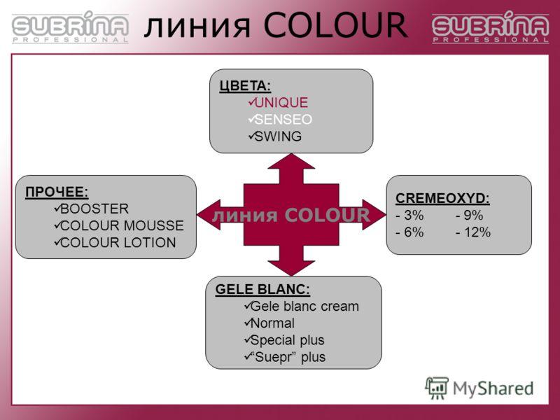 линия COLOUR ЦВЕТА: UNIQUE SENSEO SWING ПРОЧЕЕ: BOOSTER COLOUR MOUSSE COLOUR LOTION CREMEOXYD: - 3% - 9% - 6% - 12% GELE BLANC: Gele blanc cream Normal Special plus Suepr plus