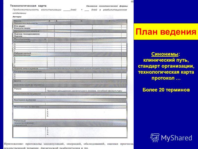 План ведения Синонимы: клинический путь, стандарт организации, технологическая карта протокол … Более 20 терминов