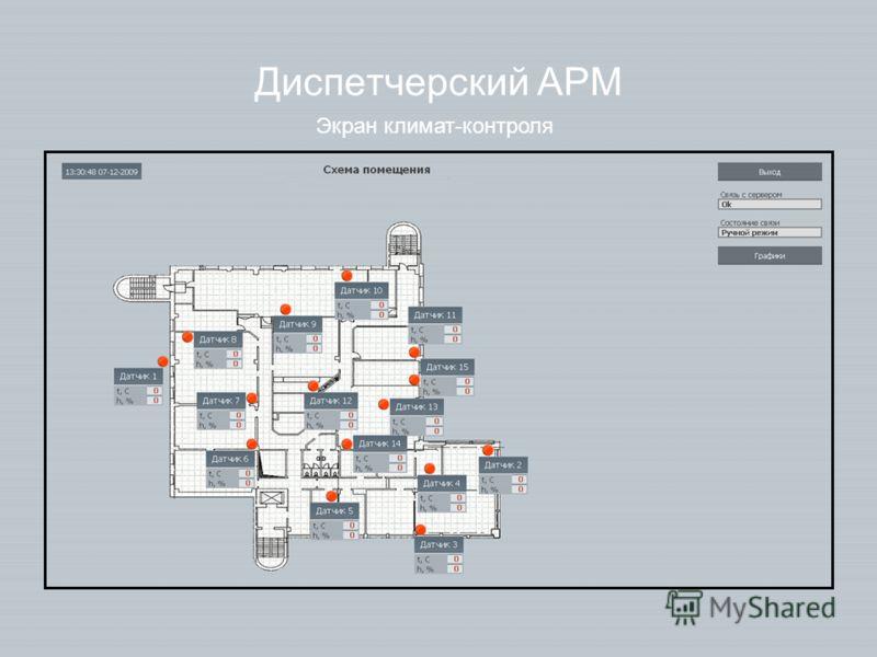 Диспетчерский АРМ Экран климат-контроля