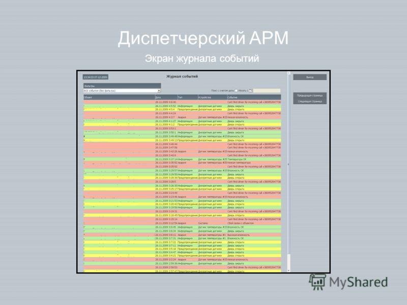 Диспетчерский АРМ Экран журнала событий