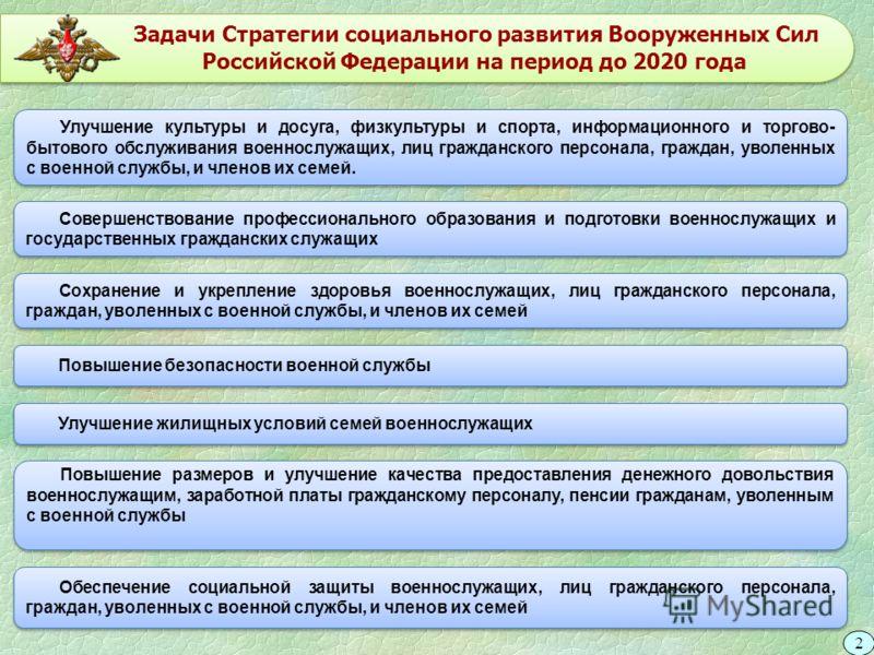 Задачи Стратегии социального развития Вооруженных Сил Российской Федерации на период до 2020 года Совершенствование профессионального образования и подготовки военнослужащих и государственных гражданских служащих Улучшение культуры и досуга, физкульт