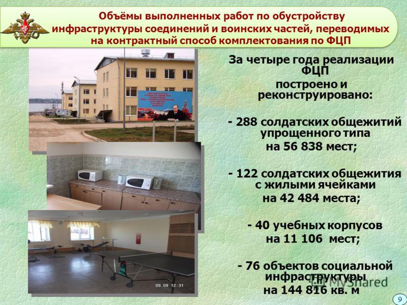 За четыре года реализации ФЦП построено и реконструировано: - 288 солдатских общежитий упрощенного типа на 56 838 мест; - 122 солдатских общежития с жилыми ячейками на 42 484 места; - 40 учебных корпусов на 11 106 мест; - 76 объектов социальной инфра