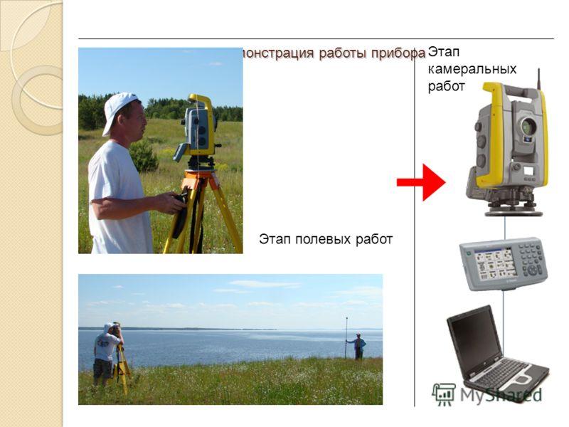 Демонстрация работы прибора Этап полевых работ Этап камеральных работ