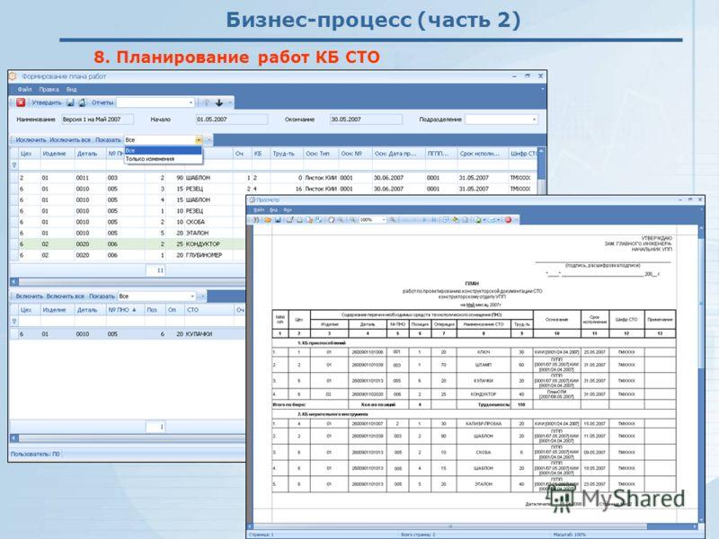 Бизнес-процесс (часть 2) 8. Планирование работ КБ СТО