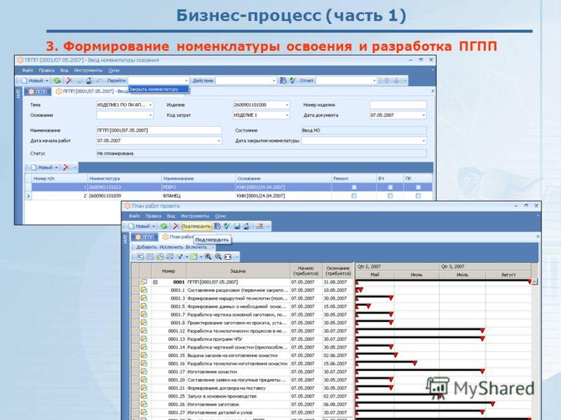 Бизнес-процесс (часть 1) 3. Формирование номенклатуры освоения и разработка ПГПП