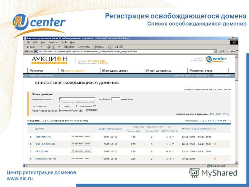 Регистрация освобождающегося домена Список освобождающихся доменов Центр регистрации доменов www.nic.ru