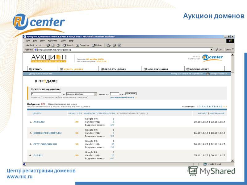 Аукцион доменов Центр регистрации доменов www.nic.ru