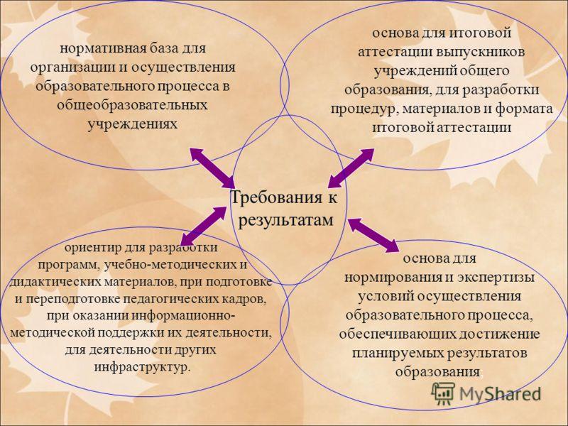 Требования к результатам нормативная база для организации и осуществления образовательного процесса в общеобразовательных учреждениях ориентир для разработки программ, учебно-методических и дидактических материалов, при подготовке и переподготовке пе