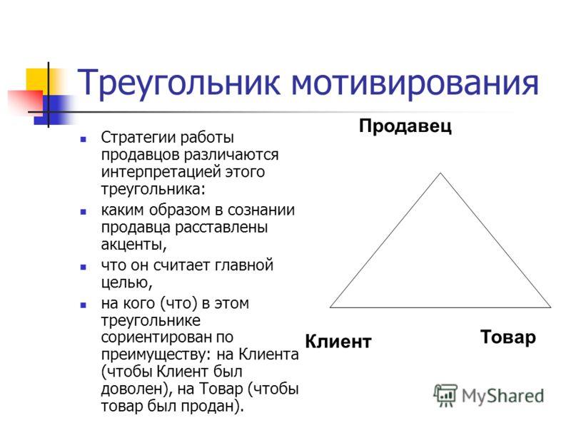 Треугольник мотивирования Стратегии работы продавцов различаются интерпретацией этого треугольника: каким образом в сознании продавца расставлены акценты, что он считает главной целью, на кого (что) в этом треугольнике сориентирован по преимуществу: