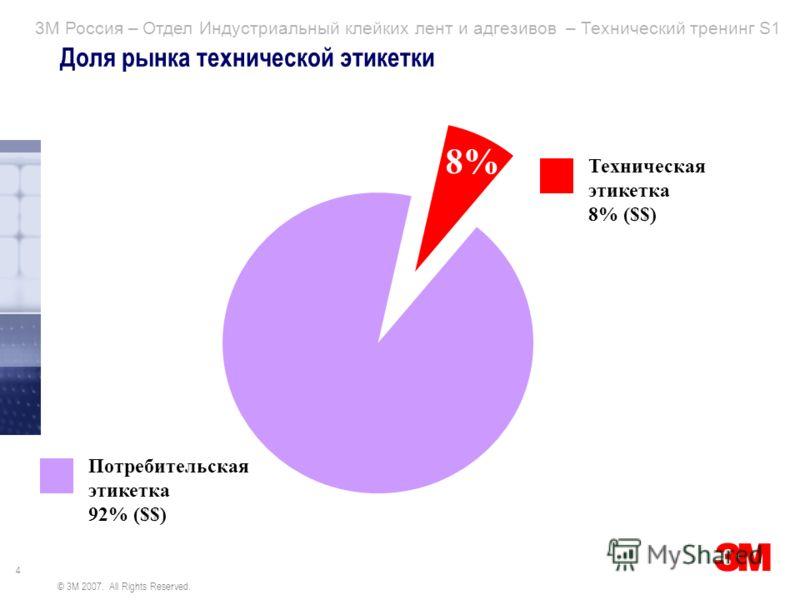 4 3M Россия – Отдел Индустриальный клейких лент и адгезивов – Технический тренинг S1 © 3M 2007. All Rights Reserved. Потребительская этикетка 92% ($$) Техническая этикетка 8% ($$) 8% Доля рынка технической этикетки