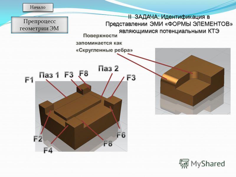 Начало Препроцесс геометрии ЭМ II ЗАДАЧА: Идентификация в Представлении ЭМИ «ФОРМЫ ЭЛЕМЕНТОВ» являющимися потенциальными КТЭ
