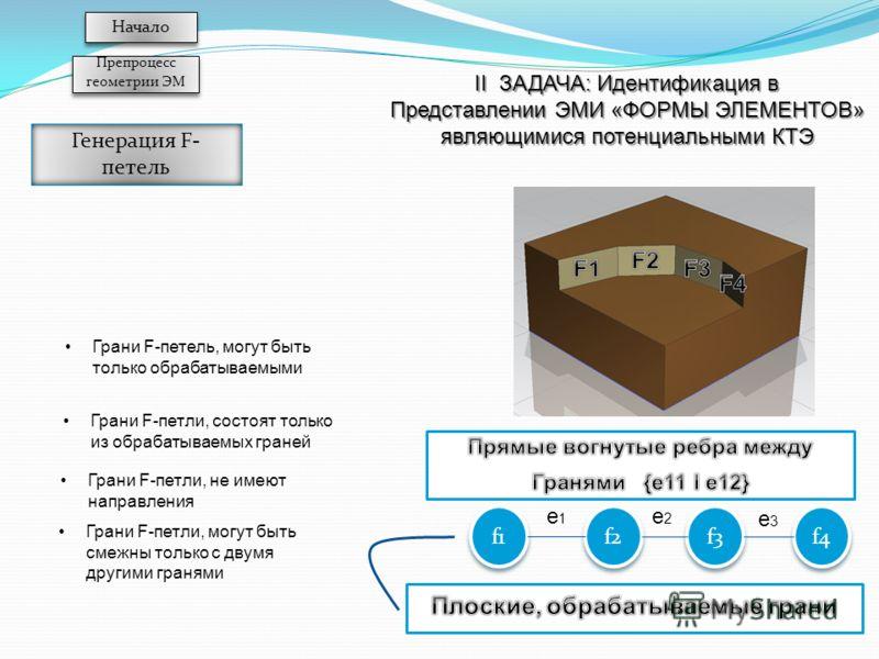 Начало Препроцесс геометрии ЭМ Препроцесс геометрии ЭМ Генерация F- петель f1 f2 f3 f4 e1e1 e2e2 e3e3 Грани F-петель, могут быть только обрабатываемыми Грани F-петли, состоят только из обрабатываемых граней Грани F-петли, не имеют направления Грани F