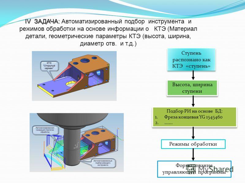 Ступень распознано как КТЭ «ступень» Подбор РИ на основе БД: 1.Фреза концевая YG 1545460 2.……. Подбор РИ на основе БД: 1.Фреза концевая YG 1545460 2.……. Высота, ширина ступени Режимы обработки Формирование управляющей программы IV ЗАДАЧА: IV ЗАДАЧА:
