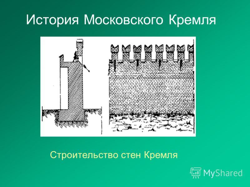 Строительство стен Кремля