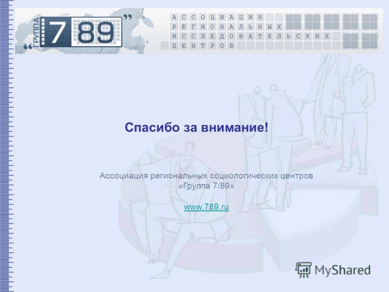 Спасибо за внимание! Ассоциация региональных социологических центров «Группа 7/89» www.789.ru