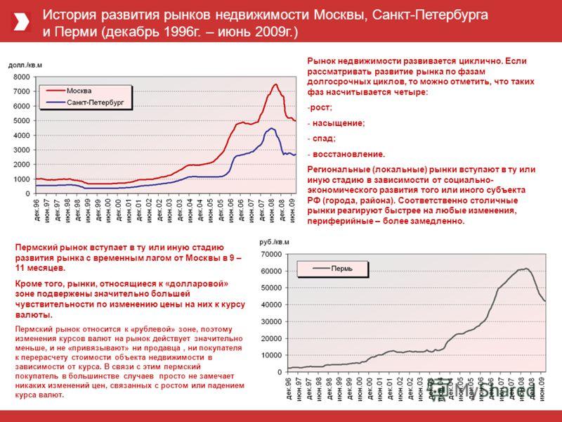 История развития рынков недвижимости Москвы, Санкт-Петербурга и Перми (декабрь 1996г. – июнь 2009г.) Рынок недвижимости развивается циклично. Если рассматривать развитие рынка по фазам долгосрочных циклов, то можно отметить, что таких фаз насчитывает