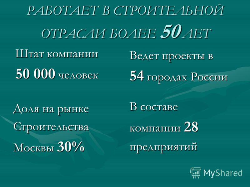 РАБОТАЕТ В СТРОИТЕЛЬНОЙ ОТРАСЛИ БОЛЕЕ 50 ЛЕТ Штат компании 50 000 человек Ведет проекты в 54 городах России Доля на рынке Строительства Москвы 30% В составе компании 28 предприятий