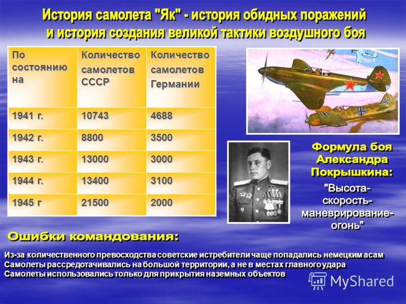 По состоянию на Количество самолетов СССР КоличествосамолетовГермании 1941 г. 107434688 1942 г. 88003500 1943 г. 130003000 1944 г. 134003100 1945 г 215002000 Из-за количественного превосходства советские истребители чаще попадались немецким асам Само