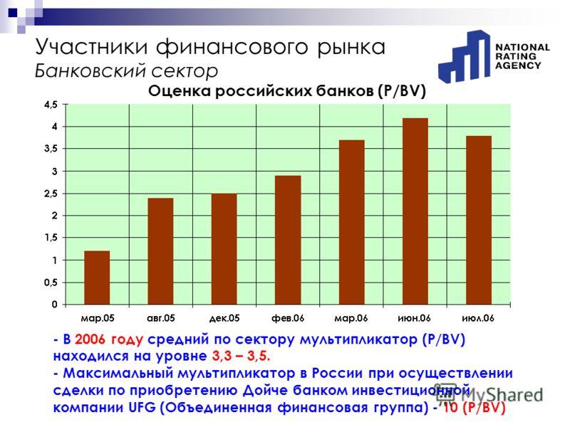 Участники финансового рынка Банковский сектор Оценка российских банков (P/BV) - В 2006 году средний по сектору мультипликатор (P/BV) находился на уровне 3,3 – 3,5. - Максимальный мультипликатор в России при осуществлении сделки по приобретению Дойче