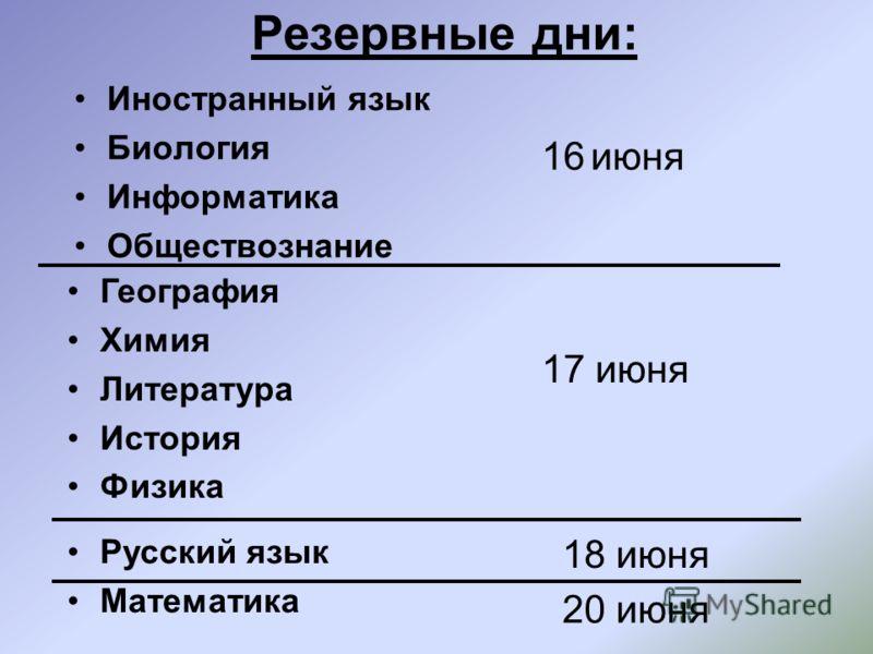 Резервные дни: Иностранный язык Биология Информатика Обществознание 16 июня География Химия Литература История Физика 17 июня 18 июня 20 июня Русский язык Математика