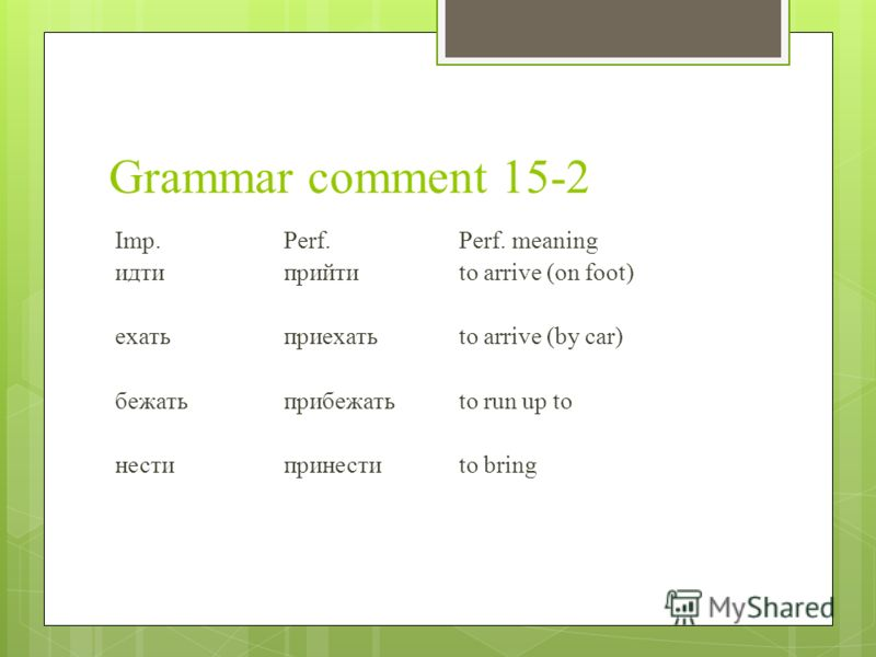 Grammar comment 15-2 Imp.Perf.Perf. meaning идтиприйтиto arrive (on foot) ехатьприехатьto arrive (by car) бежатьприбежатьto run up to нестипринестиto bring