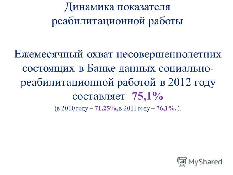 Динамика показателя реабилитационной работы Ежемесячный охват несовершеннолетних состоящих в Банке данных социально- реабилитационной работой в 2012 году составляет 75,1% (в 2010 году – 71,25%, в 2011 году – 76,1%, ).